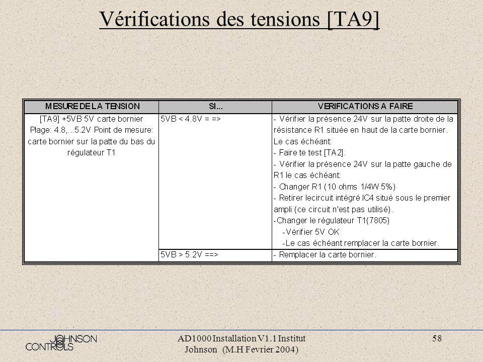 Vérifications des tensions [TA9]